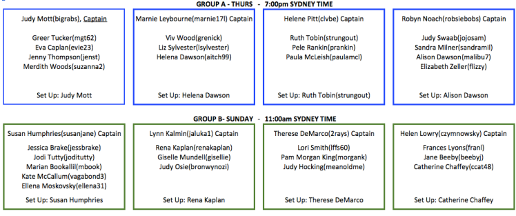 Ladies Round Robin Entries Final